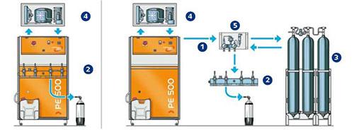 德国宝华高压压缩机 pe680 宝华高压充气泵